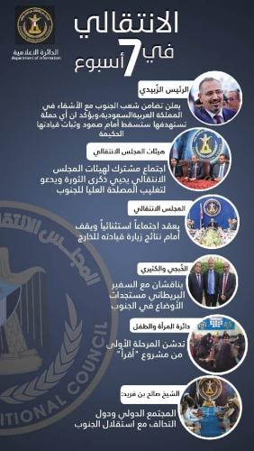 المجلس الانتقالي في اسبوع